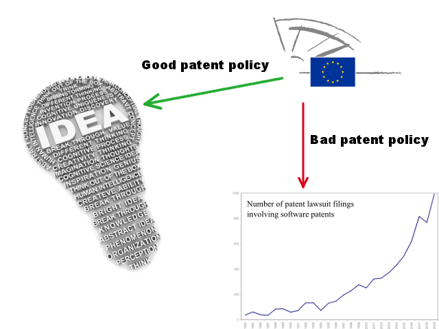 good bad patent policies